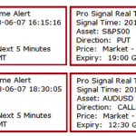 Binary options pro signals performance