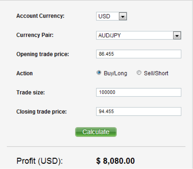 Forex profit calculator with leverage