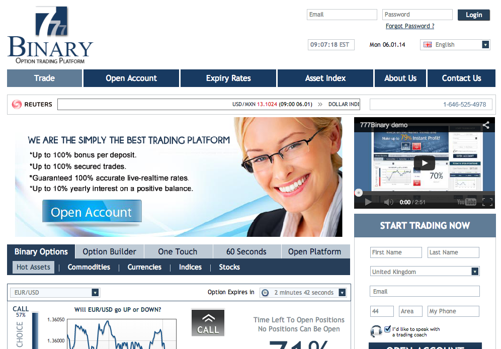 Best Minimum Deposit Binary Options Brokers