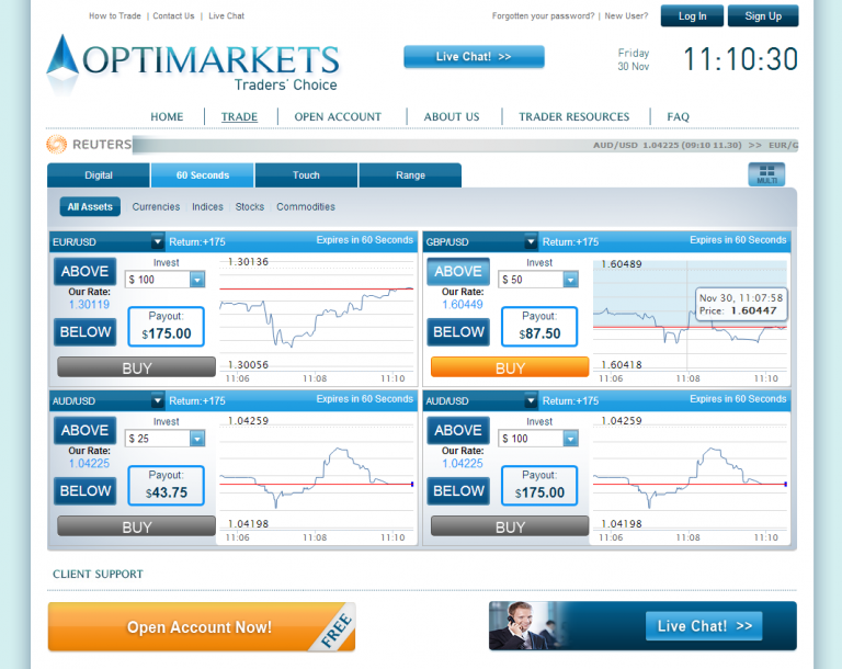 Options trading platforms uk