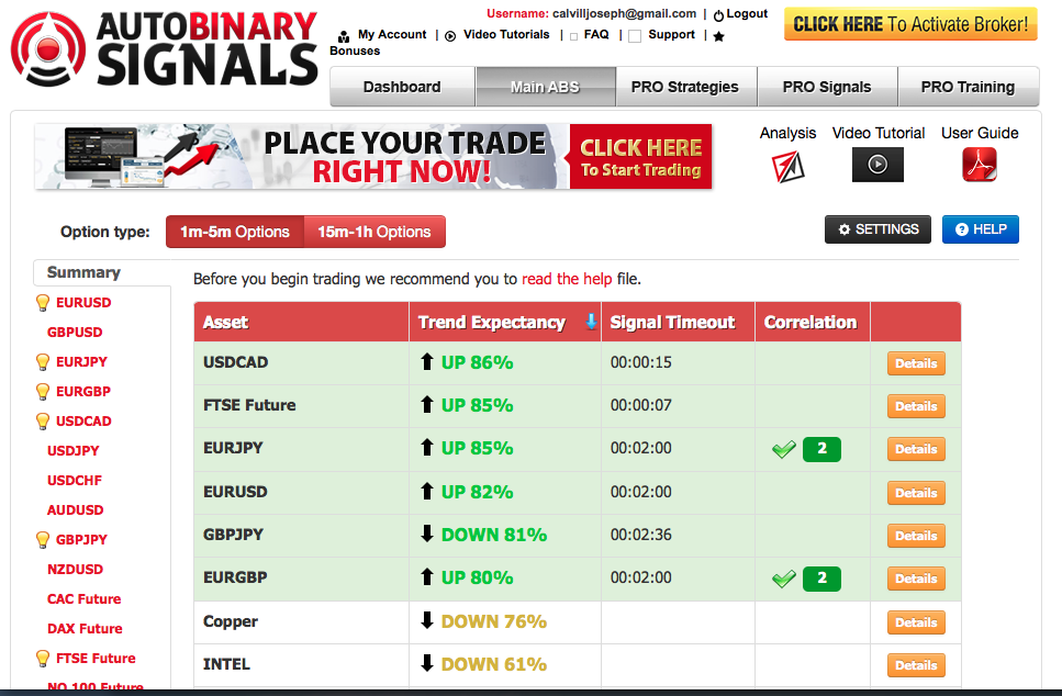 Binary options signal