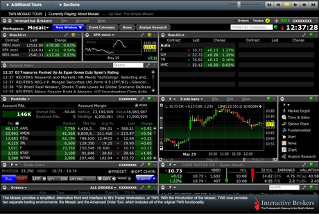 Interactive brokers cfd demo account
