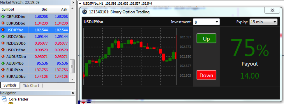 Binary options on mt4