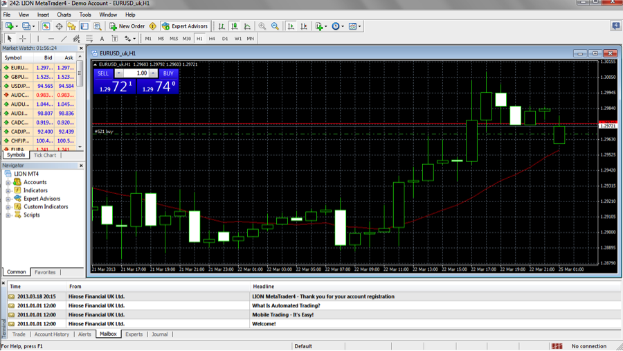 Option trading cheapest