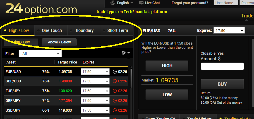 Binary options pro signals forum