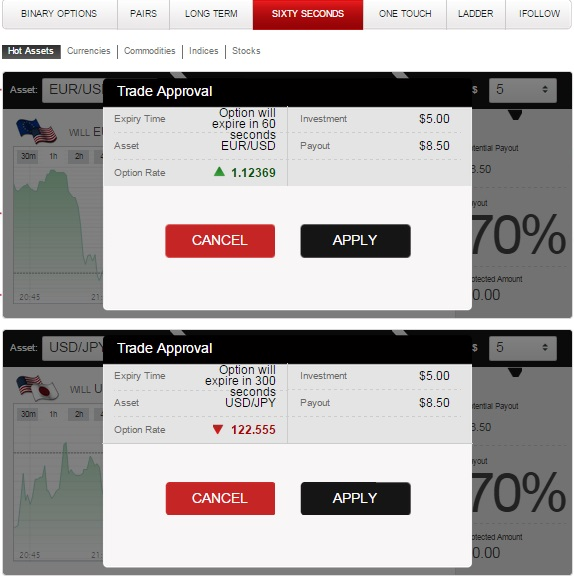 Binary options trading examples