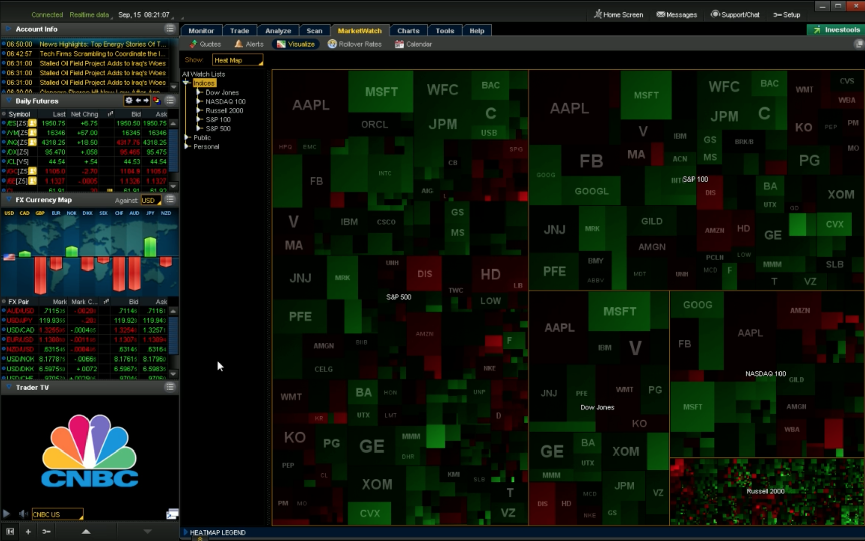 How to use the heat map on the thinkorswim platform heatmap thinkorswim platform buycottarizona Choice Image