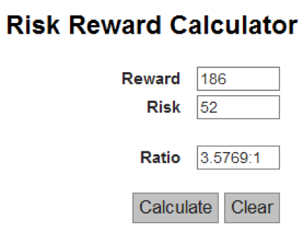 risk reward calculator