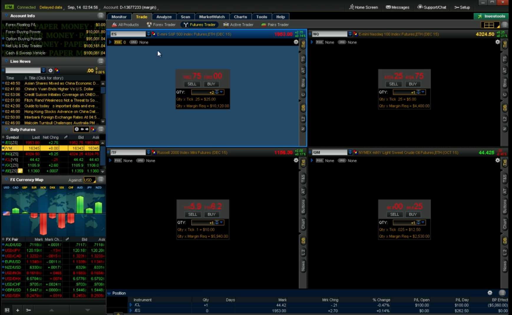 Futures Trading on ThinkorSwim Platform